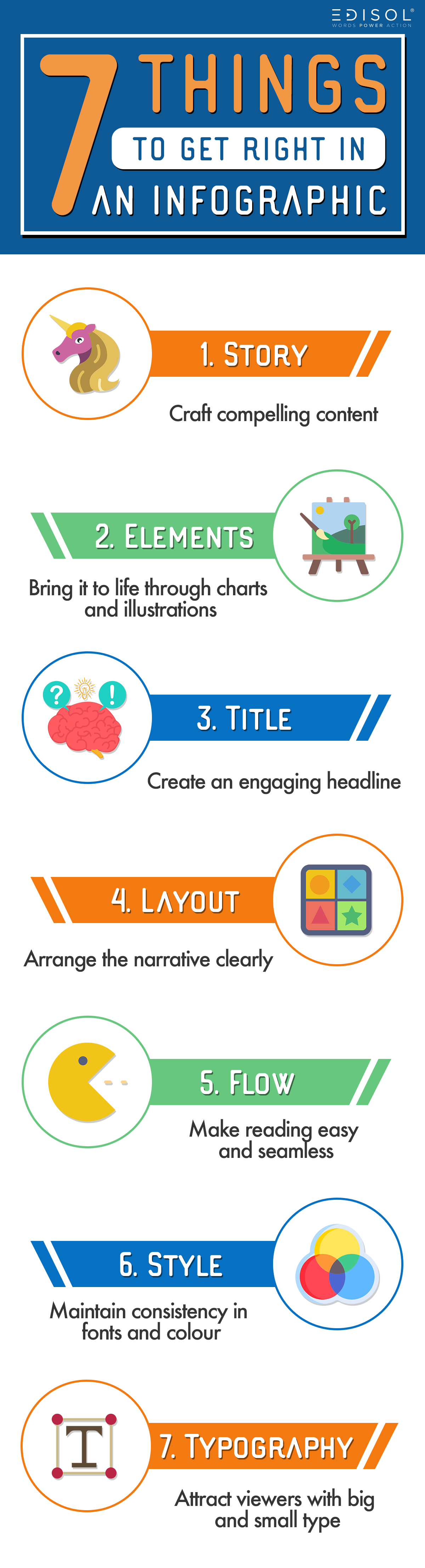 Edisol_Part2_IG_7 things to get right in an infographic_v6.png