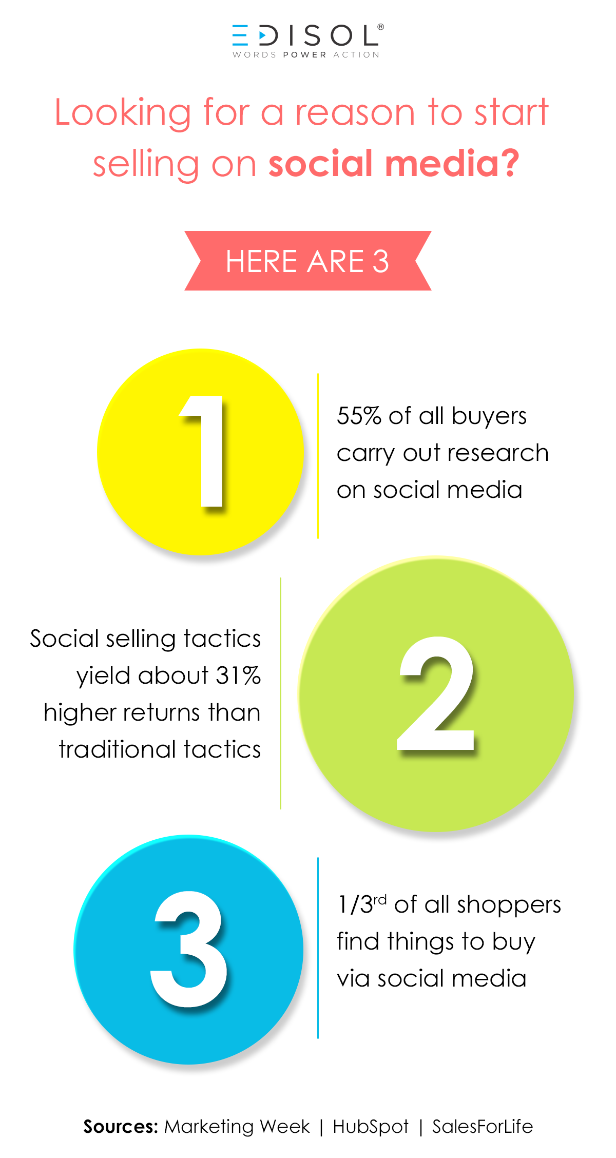 Edisol_Jan2020_IG_Looking for a reason to start selling on social media-Here are 3_v2.png
